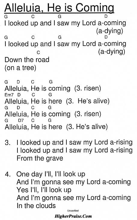 Alleluia He Is Coming B Flat Chords By Unlisted Higherpraise