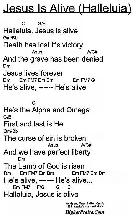 Jesus Is Alive Chords by Ron Kenoly @ HigherPraise.com