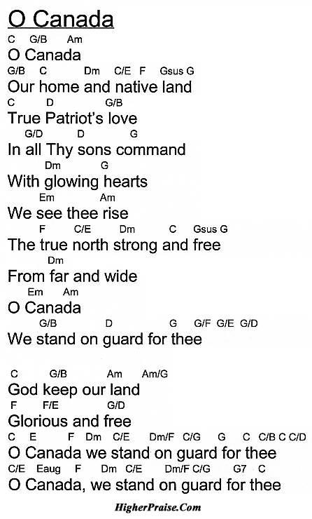 O Canada Chords By Unlisted Higherpraise